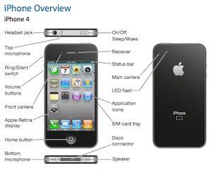 iphone handleiding