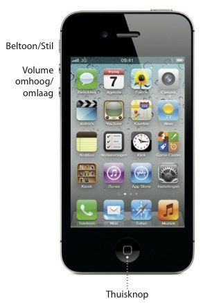 iphone 4 thuisknop volumeknoppen