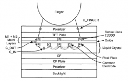 iPhone in-cell technologie patent