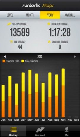 Runtastic SitUps iPhone