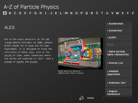 the particles 2