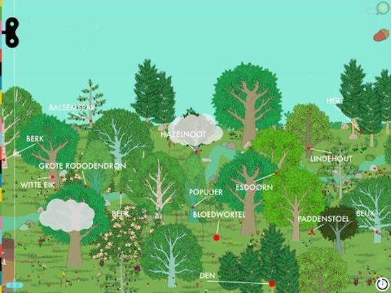 planten door tinybob